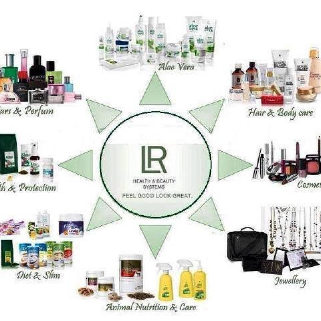 lr health and beauty kritik